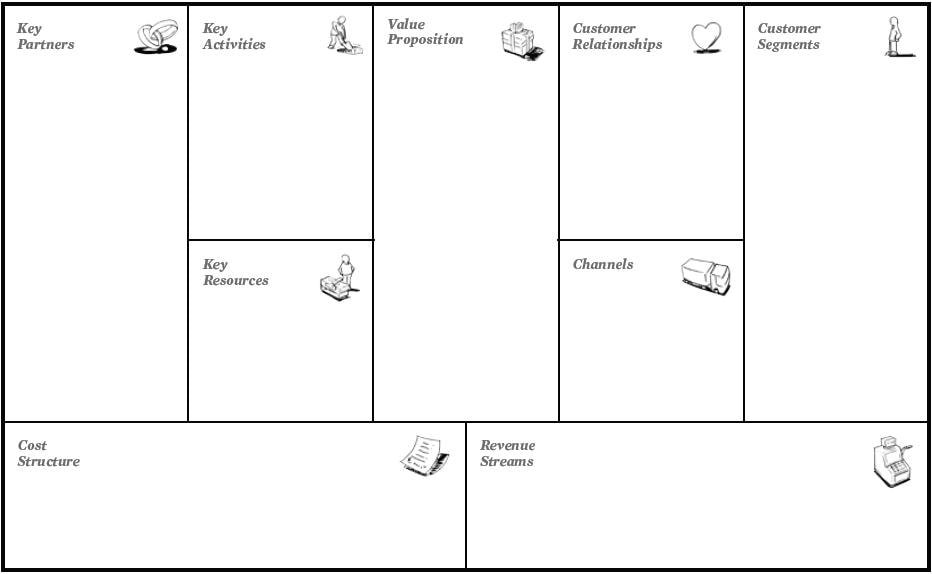 The 5 Deadly Sins In Designing Your Business Model Canvas